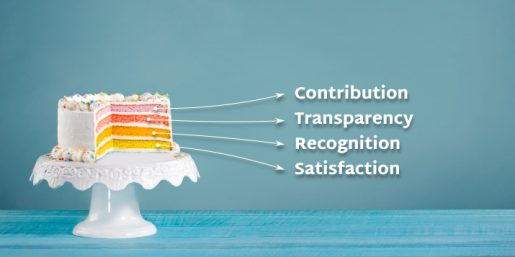 Employee Advocacy and Employee Engagement: A Sweet Combination